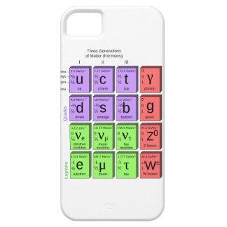 Modelo estándar de partículas elementales iPhone 5 funda