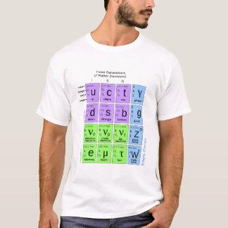 Modelo estándar de partículas elementales playera