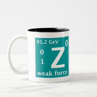 Modelo estándar fuerza débil de z taza