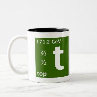 Modelo estándar (quark superior) taza de dos tonos