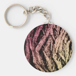 Modelo natural llavero redondo tipo pin