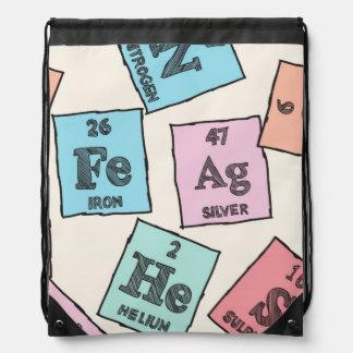 Modelo periódico de los elementos