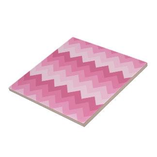 Modelo rosado del galón azulejo cuadrado pequeño