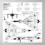 Modelos de la flecha de Avro Póster