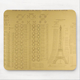 Modelos de la torre Eiffel Tapetes De Ratones