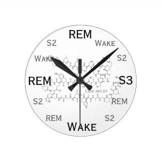 Modelos de sueño del Narcolepsy del reloj