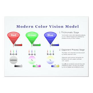 Modern Color Vision Model Diagram Card