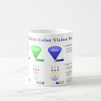 Modern Color Vision Model Diagram Coffee Mug
