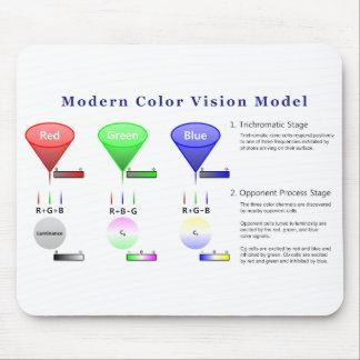 Modern Color Vision Model Diagram Mouse Pads