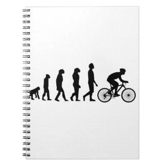 Modern Cycling Human Evolution Scheme Notebooks
