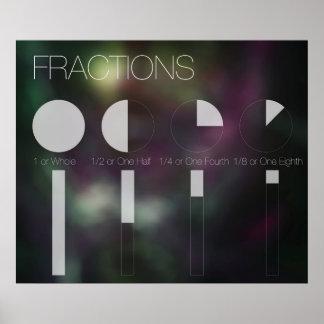 Modern Fractions Classroom Poster