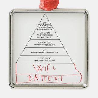 Modern Maslow pyramid Metal Ornament