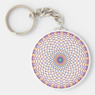 Modern sample keychain