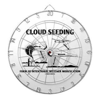 Modificación de tiempo intencional sembrada de la tablero dardos