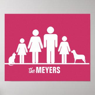 Modifique una familia para requisitos particulares poster