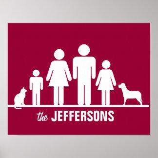 Modifique una familia para requisitos particulares impresiones