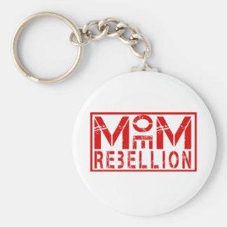 Moe Moe Rebellion Keychains