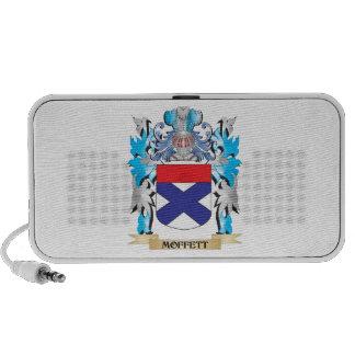 Moffett Coat of Arms - Family Crest Speaker