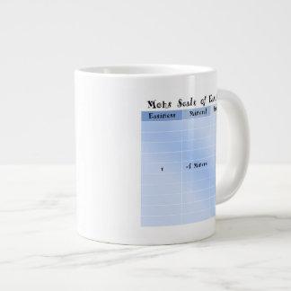 Mohs Scale of Easiness Large Coffee Mug