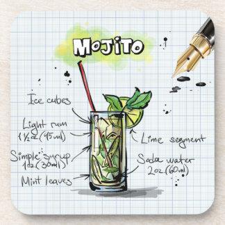 Mojito Beverage Coaster