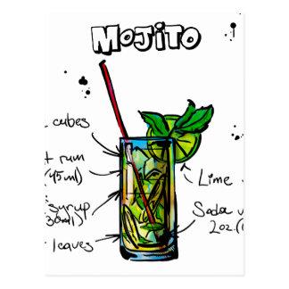 Mojito Cocktail Recipe Postcard