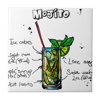 Mojito Cocktail Recipe Tile