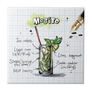 Mojito Recipe - Cocktail Gift Ceramic Tile