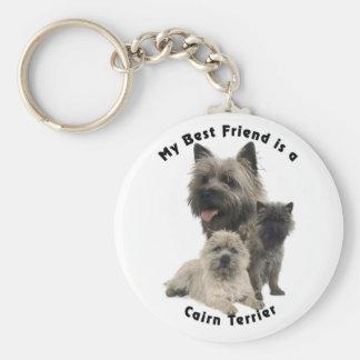 Mojón Terrier de los mejores amigos Llavero Redondo Tipo Pin