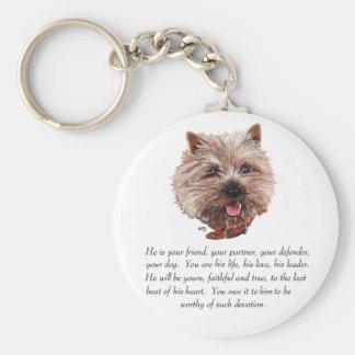 Mojón Terrier - varón del recuerdo Llavero Redondo Tipo Pin