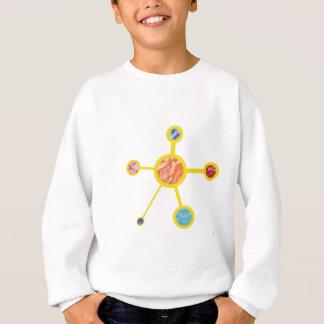 Molécula con textura sudadera