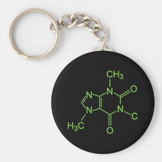 Molécula del café del cafeína llavero redondo tipo pin