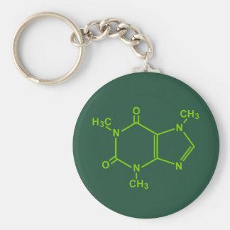 Molécula del cafeína llavero redondo tipo pin