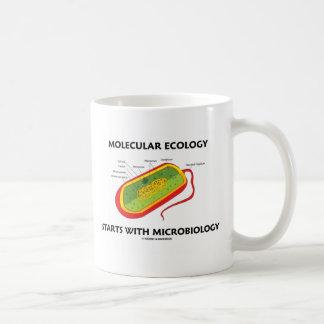 Molecular Ecology Starts With Microbiology Coffee Mug