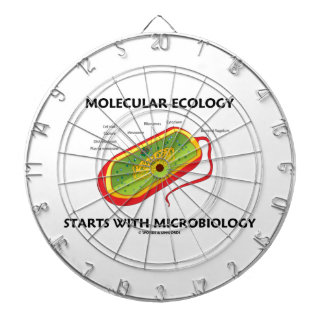 Molecular Ecology Starts With Microbiology Dartboards