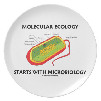 Molecular Ecology Starts With Microbiology Party Plates