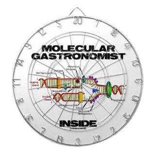 Molecular Gastronomist Inside (DNA Replication) Dartboard With Darts