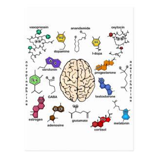 ¡Moléculas a montones! Tarjetas Postales