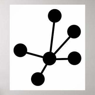 Moléculas Póster