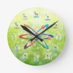 Molecules Atom Periodic Table on Green Background Round Clock