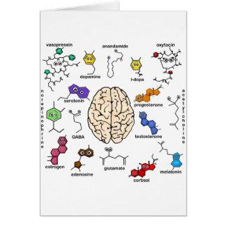 Molecules Galore! Card