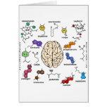 Molecules Galore! Greeting Card