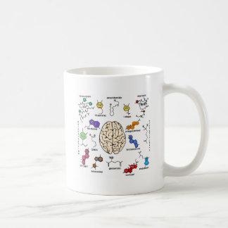 Molecules Galore! Classic White Coffee Mug