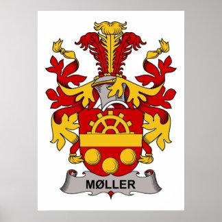 Moller Family Crest Poster