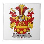 Moller Family Crest Tile