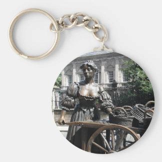 Molly Malone and Wheelbarrow Ireland keyring Keychain