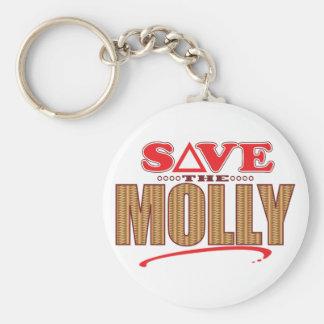 Molly Save Keychain