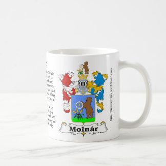 Molnar Family Crest Mug