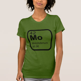Molybdenum - Periodic Table science design T-Shirt
