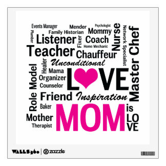 Mom is Love - Mother's Day or Mom's Birthday Wall Decor