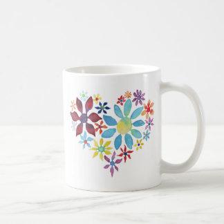 Mom Means Love (Text On Back) Coffee Mug